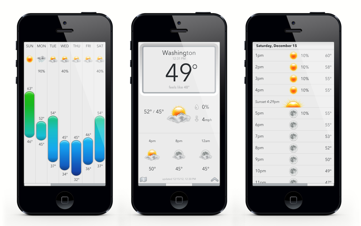 Featured Sponsor: Today Weather for iPhone
